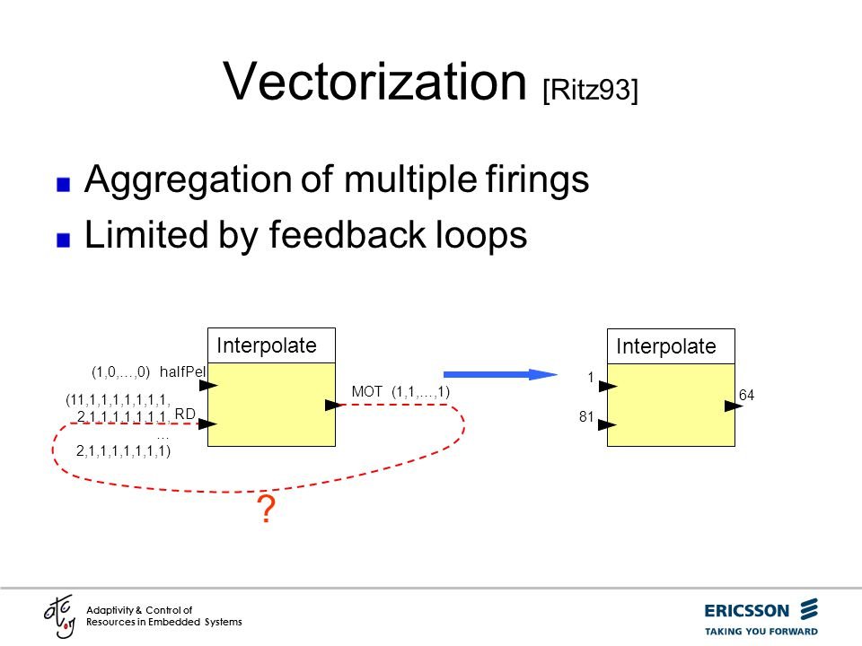 Vectorization [Ritz93] Aggregation of multiple firings